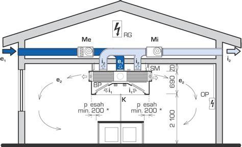kitchen ventilation system design kitchen exhaust system design commercial industrial