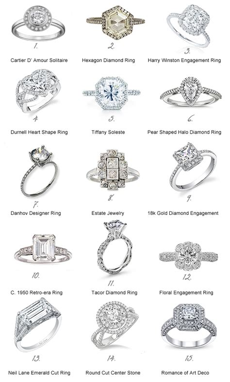 different types of ring settings different types of wedding ring settings