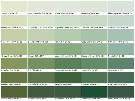 behr paint colors in green and here is a chart showing dill green