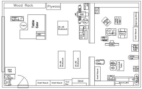woodworking workshop layout woodworking shop designs teds woodoperating plans who is