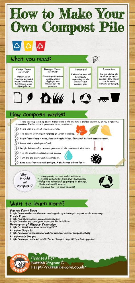 how to make your own compost pile at home how to make it instructographic