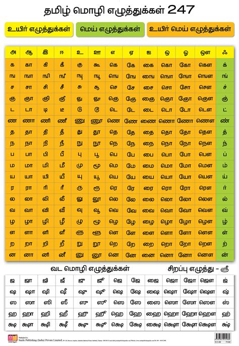 in tamil with pictures pdf tamil alphabet pdf images