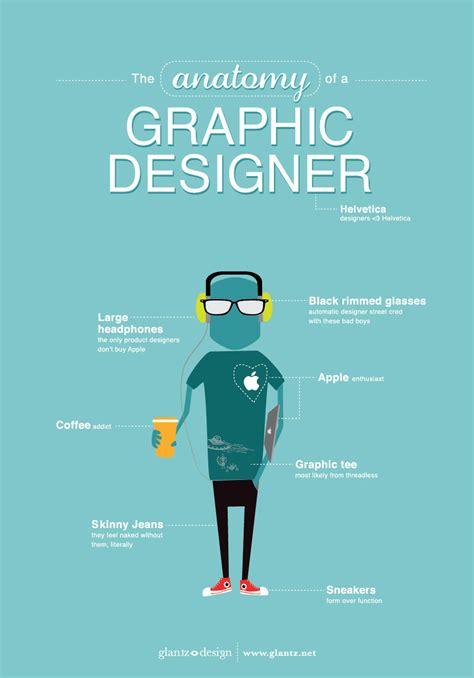 Desighner anatomy of a graphic designer glantz design
