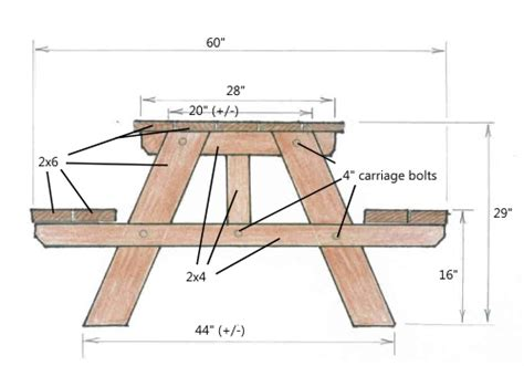 woodworking plans picnic table woodwork wood picnic table plans pdf plans