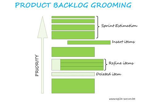 janaka heenkenda s blog agile software development