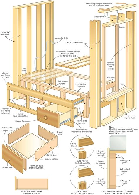 plans woodworking woodworking building plans pdf woodworking