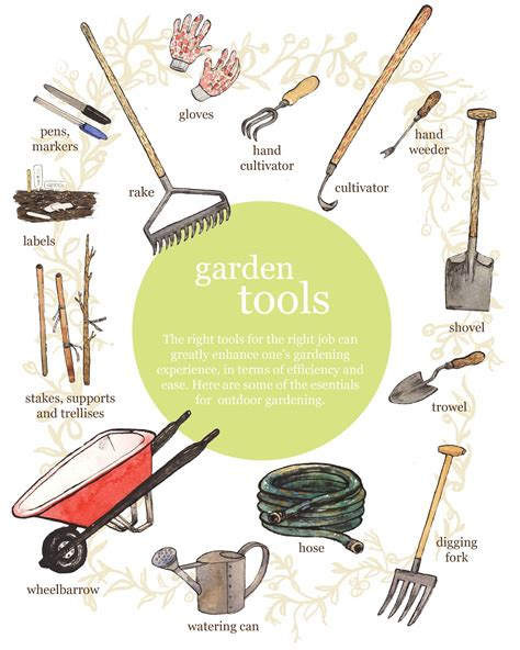tools list gardening tools list with pictures images