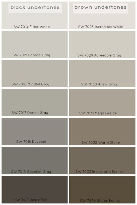 paint colors in the gray family how to choose the grey paint color brody