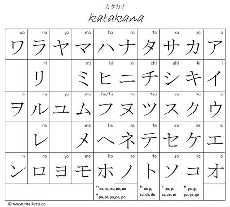 read japanese learning to read japanese b e