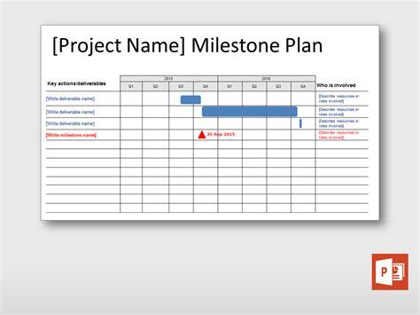 milestone kitchen planner plan your 28 project milestone template 4 project milestone