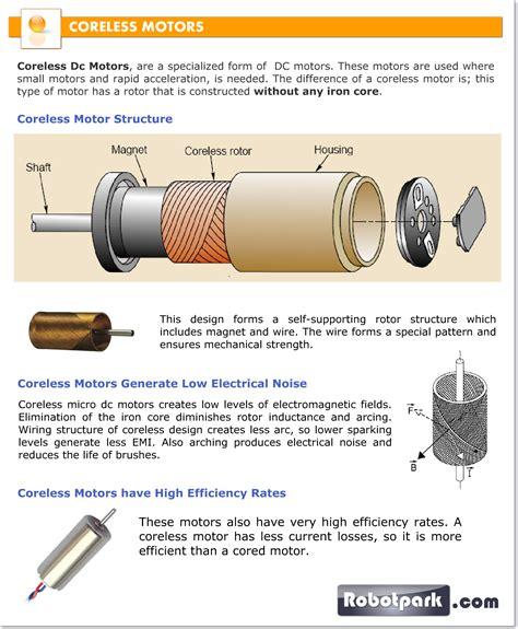 Micro Electric Motor by Micro Electric Motor Diagram Schematic Wiring Diagram