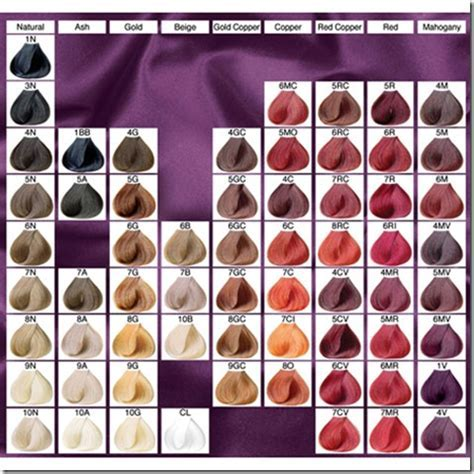 light the color grams reviews mountain dye henna hair burgundy lighting