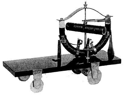 Invention Of Electric Motor by History Electric Vehicles History News