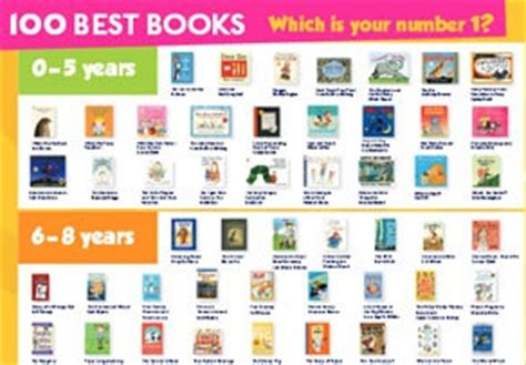 100 picture books 100 best books book trust