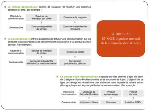 Modifier Un Billet De Idtgv by Display2012 2