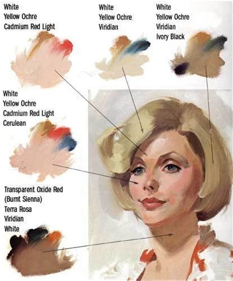 acrylic paint how to make skin color 17 best images about flesh tones on acrylics