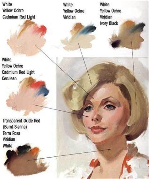 acrylic painting portraits tutorial les 82 meilleures images du tableau dessin sur