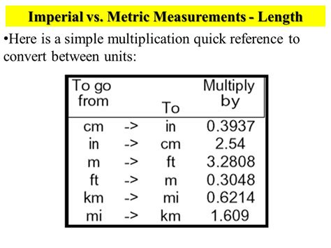 metric vs imperial metric conversion challenge warm up ppt
