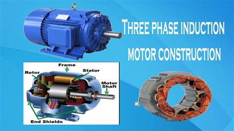 3 Phase Motor by Three Phase Induction Motor Construction