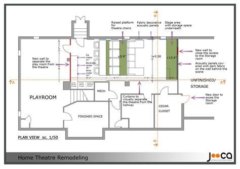 Home Theater Layout Design Home And Landscaping Design