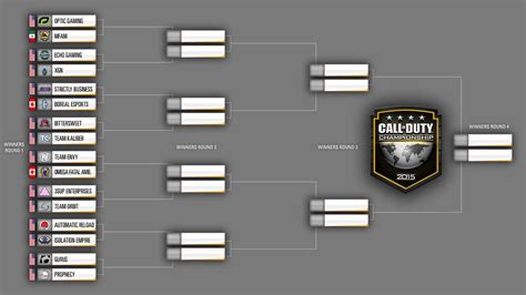 Day Lights Savings Time by Call Of Duty Championship North America Regional Finals