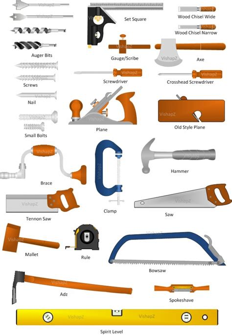 what power tools do i need for woodworking list of must wood working tools