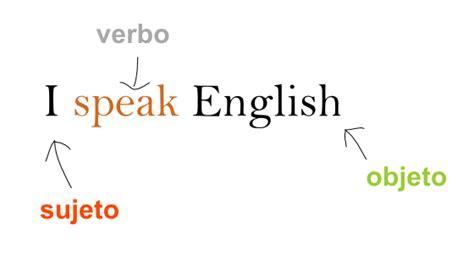 preguntas en presente simple con verbos irregulares el presente simple