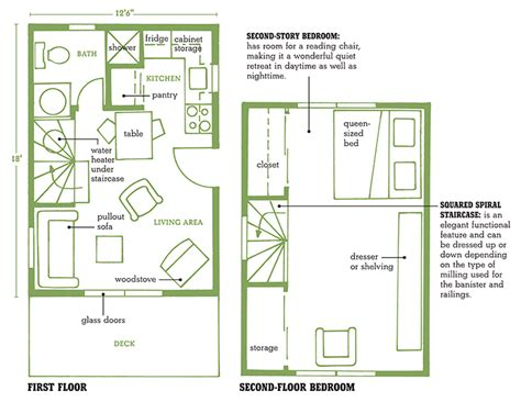 small cabins with loft floor plans small cabin floor plans find house plans