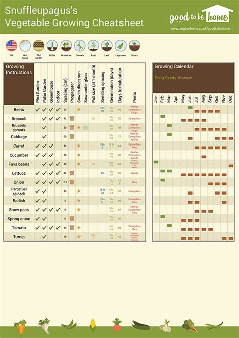 free vegetable garden planner garden planning tool italian villa gardenpuzzle