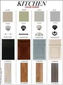 kitchen colour design best 25 kitchen color schemes ideas on