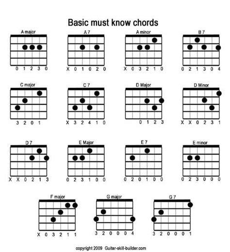 picture book chords free printable guitar chord chart basic guitar chords