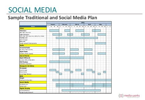 marrying traditional media and social media strategies to