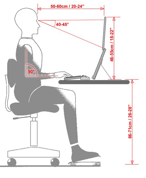 ideal height for computer desk ergonomics what s the ideal height for a laptop desk quora