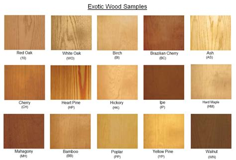 types of woodwork woodwork woods pdf plans