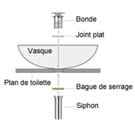 vasque 224 poser rectangulaire 58x36 cm c 233 ramique