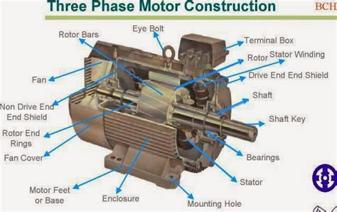 3 Phase Motor by 3 Phase To Single Transformer Wiring 3 Free Engine Image