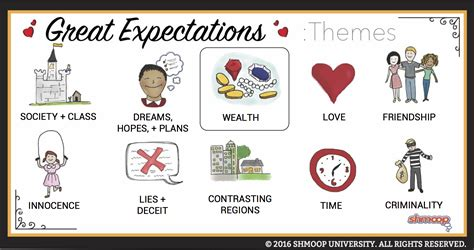 great themes great expectations theme of wealth