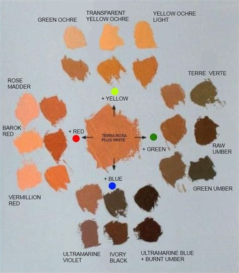 acrylic paint how to make skin color 25 best ideas about skin color chart on make