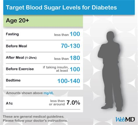 what is a normal blood glucose level 5 6 7 8 my way to a healthy me