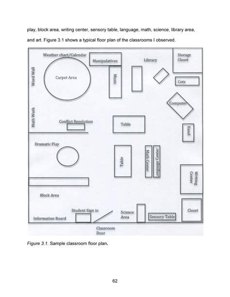 preschool classroom floor plan preschool mathematics an examination of one program s