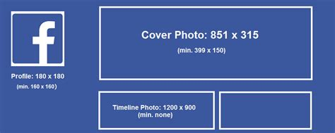 profile picture size size guides and image dimensions for social media
