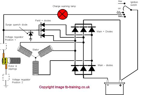 led net lineare lada da what s the r connection for on a yanmar hitachi alternator