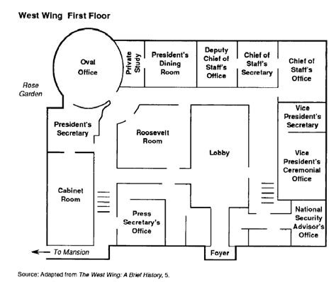 west wing floor plan whitehouse floor plan