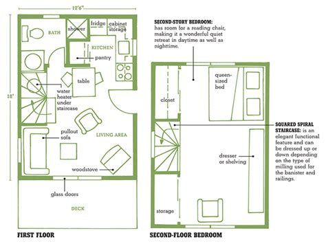 small cabin floorplans small cabin floor plans with loft small modular homes floor plans small house with loft plans