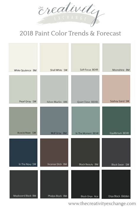 2018 interior paint color trends