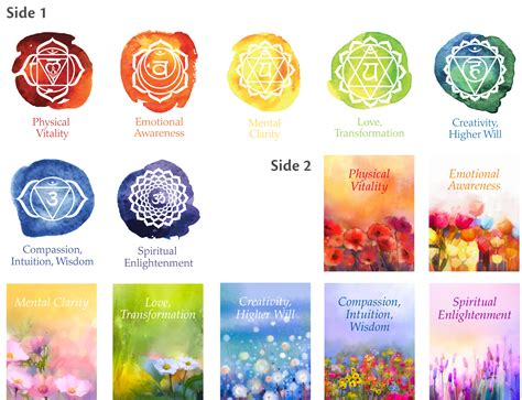 chakra prayer gifts blessing flags chakra flags combo