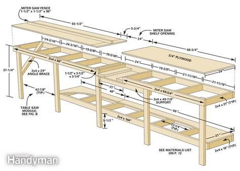 Modular Workbench The Family Handyman