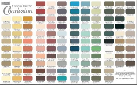 sherwin williams paint store charleston south carolina charleston color palette jpg 550 215 343 pixels entry