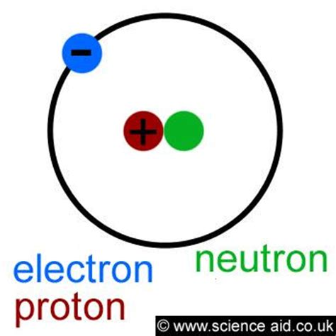 Define A Proton by Big Test 6pd Gifted Science With Gruszecki At E T Booth
