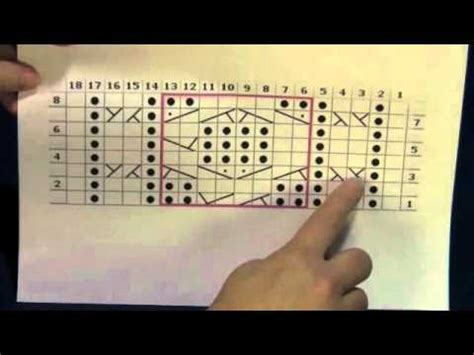 how to read a knitting chart how to read a cable knitting chart